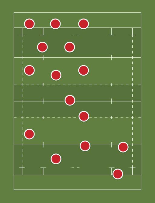 Wales rwc team - 18th May 2015 -