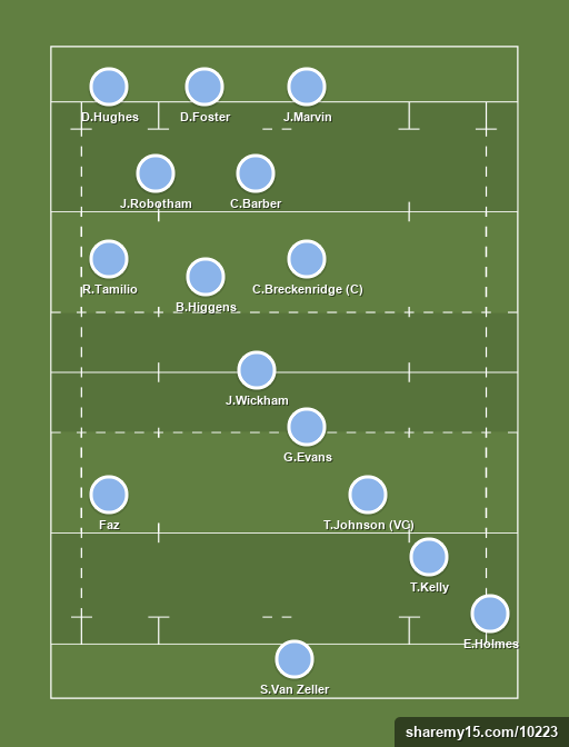 Coventry University 1st XV - BUCS Midlands 2A - 10th October 2018 -