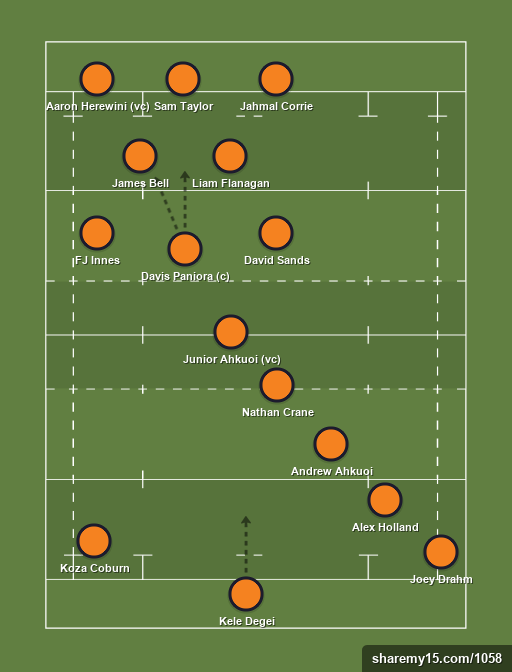 Beaches Rugby v. Port 07/06/15 -