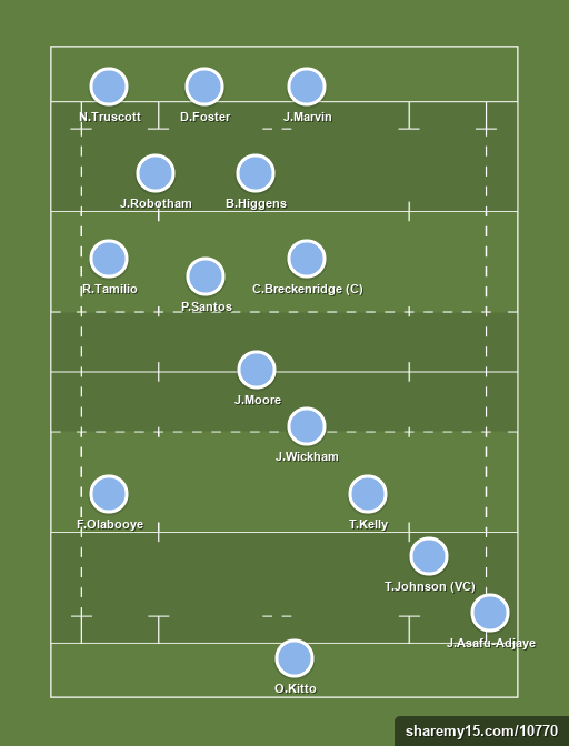 COVENTRY MENS RUGBY UNION 1st XV -