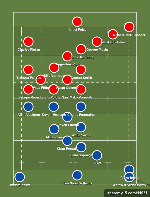 Samoa dream team vs Tongan Dream Team -
