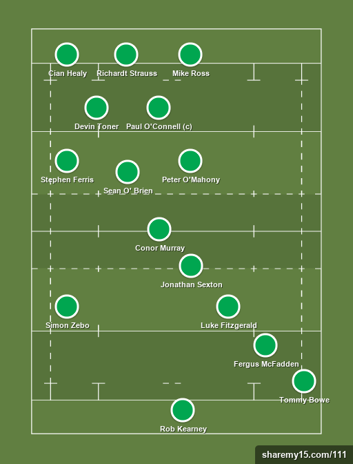 Possible Ireland XV - Possible Ireland XV For RWC15 -
