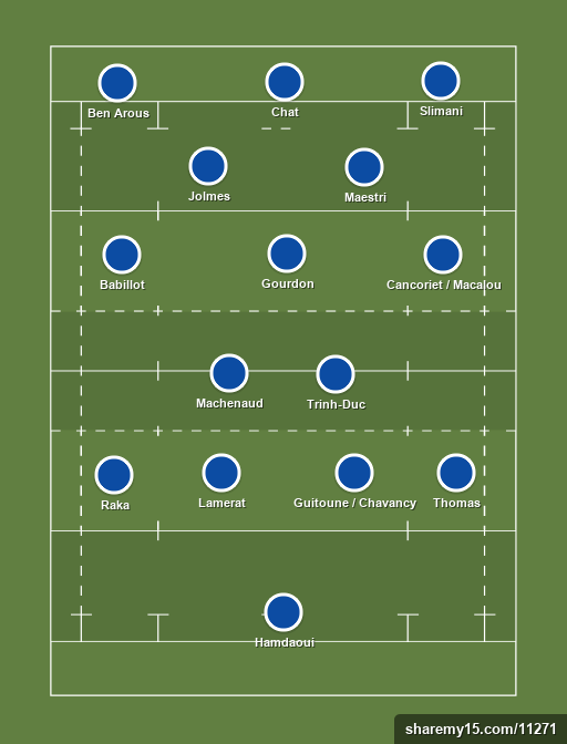 France (Bis) - Rugby lineups, formations and tactics