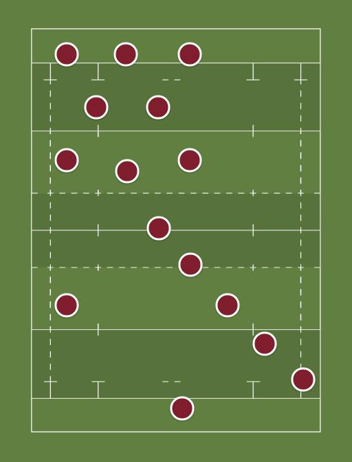 Massachusetts Rugby - Umass vs Harvard - 9th March 2019 -