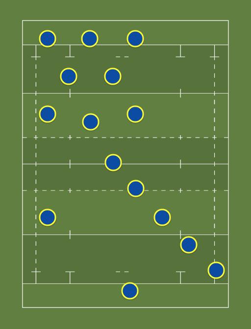 League to Union XV -