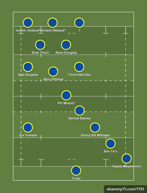 League to Union XV - Rugby lineups, formations and tactics