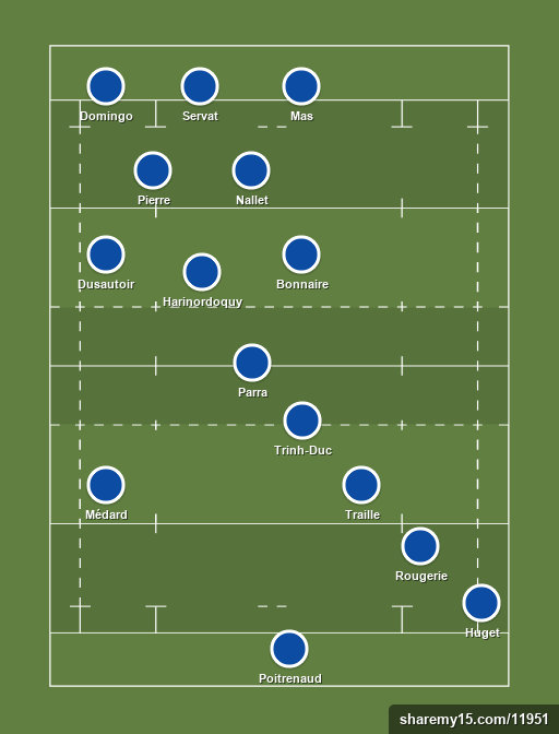 XV de France 2011 - Rugby lineups, formations and tactics