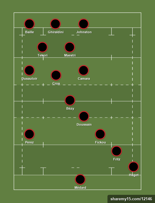 Stade Toulousain 2017 - Rugby lineups, formations and tactics