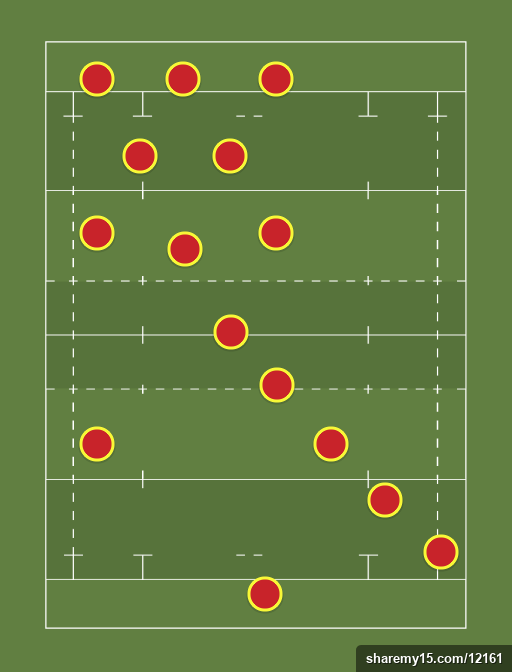 Wales All Blacks -