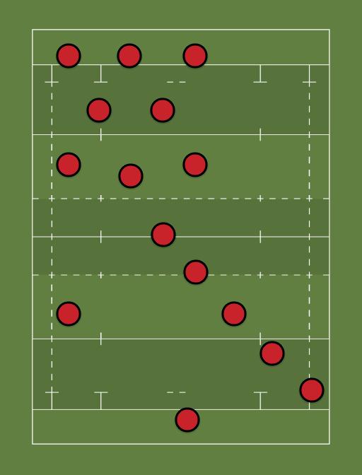 PORT MACQUARIE PIRATES - Upper MNC Rugby - 6th April 2019 -