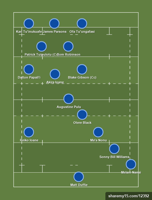 Blues 1st XV - Super Rugby -