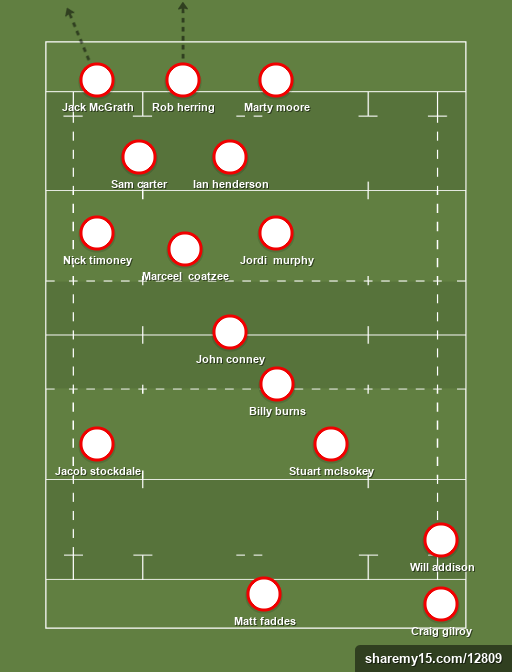 Ulster rugby -