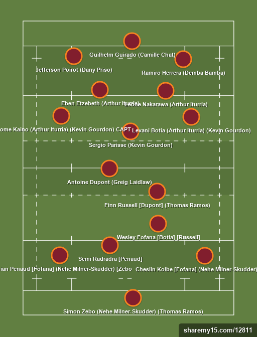 Top 14 Dream Team -