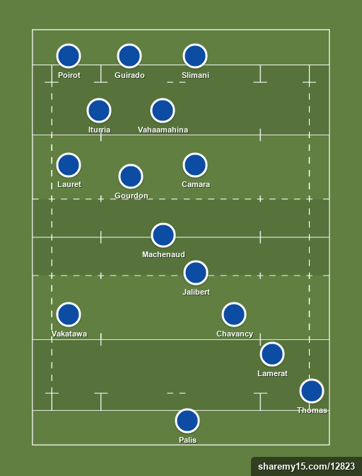 France 03/02/2018 - Rugby lineups, formations and tactics