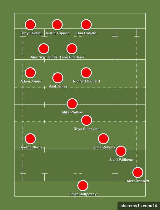 Wales - Six Nations Championship - 1st February 2014 - Rugby lineups, formations and tactics