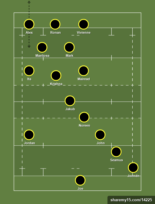 Joe's teamYour team - Rugby comp - 16th October 2019 -