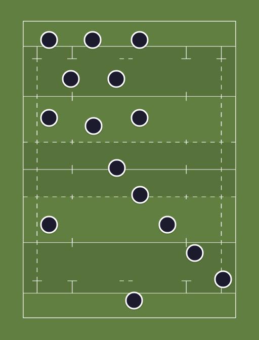 Jamie Borthwick's XV - Jamie Borthwick's XV -