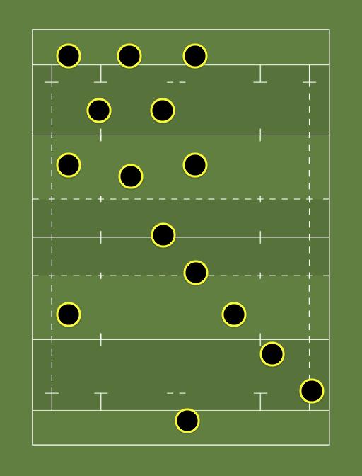 New Zealand XV -