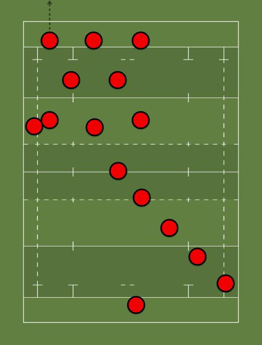 Sleaford Ladies RFC - 8th March 2020 -