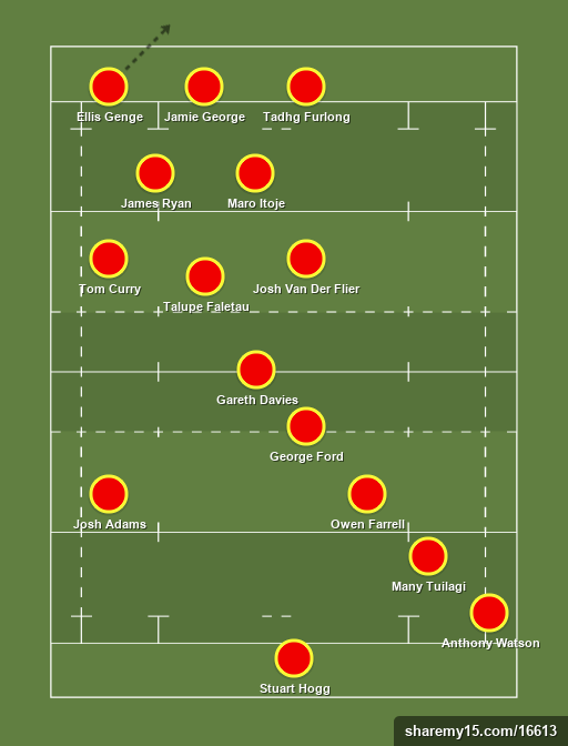 The lions 2021 -