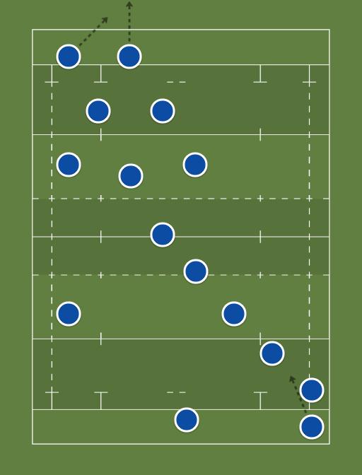 Kalepe's Samoa 1st XV -