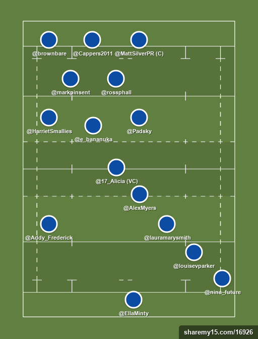 Comms XV - Rugby lineups, formations and tactics