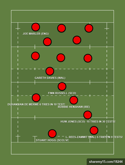 LIONS 2021 - VS S. Africa - 20th June 2021 -