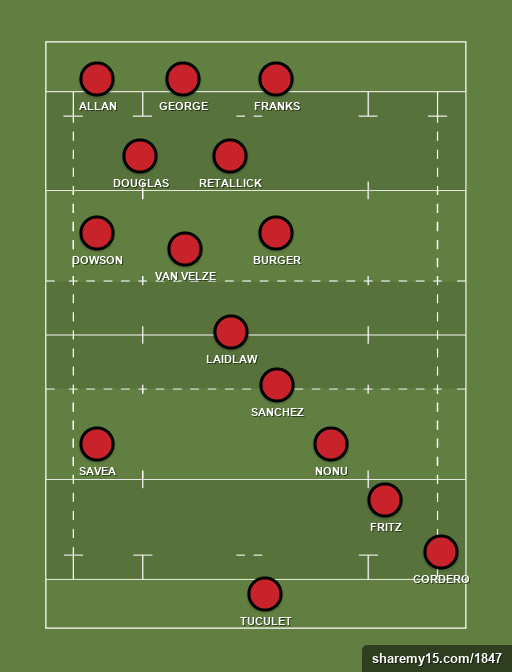 RUCK's Team of the Week - RUCK Team of the Week - Rugby lineups, formations and tactics