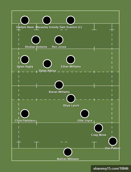Pentyrch RFC - WRU Bowl - 7th August 2021 -