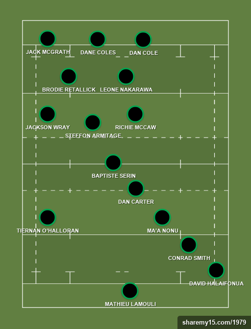 RUCK's Team of the Week -