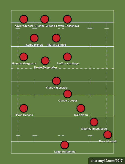 Toulon Potential - Rugby lineups, formations and tactics