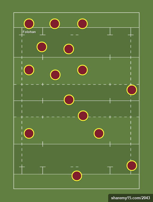Shfgs rugby team -