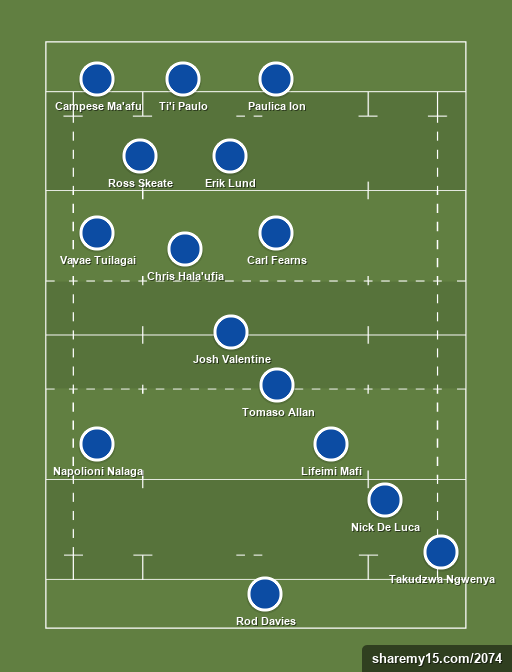 ProD2 XV - Rugby lineups, formations and tactics