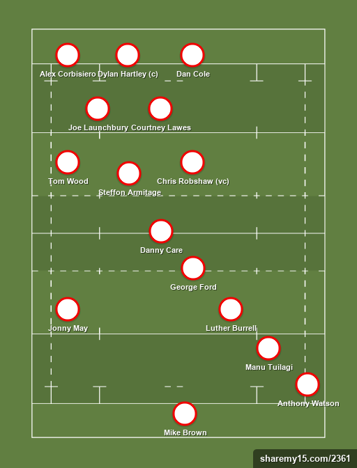 My England Starting XV -