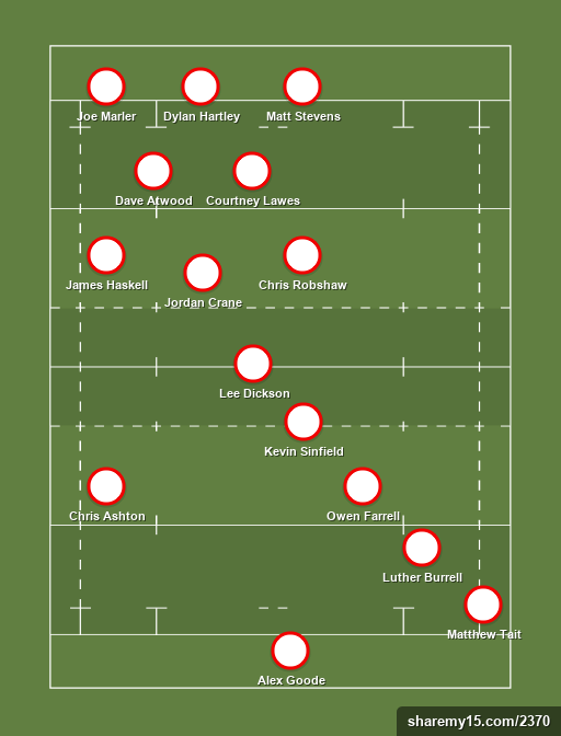 2015 Team of the Year - Rugby lineups, formations and tactics