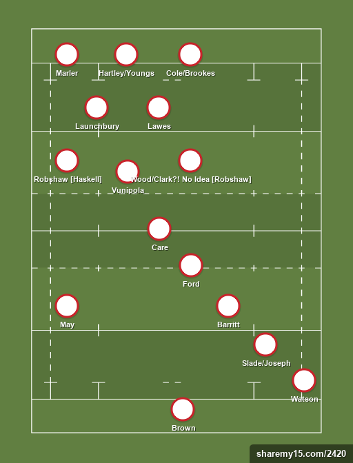 6 Nations England? - 6 Nations -