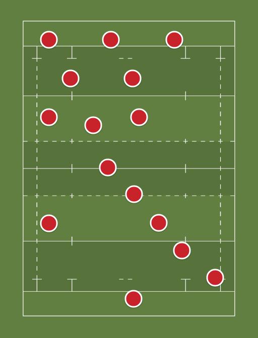 Jack's Team -