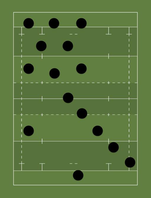 All blacks 2016 vs wales test team - All blacks vs Wales tests 2016 - 12th January 2016 -
