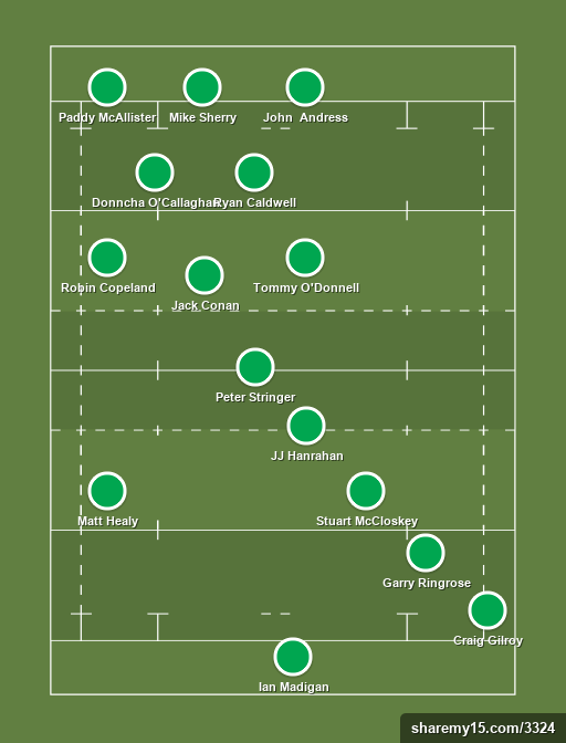 Ireland Team not touring - gg - Rugby lineups, formations and tactics