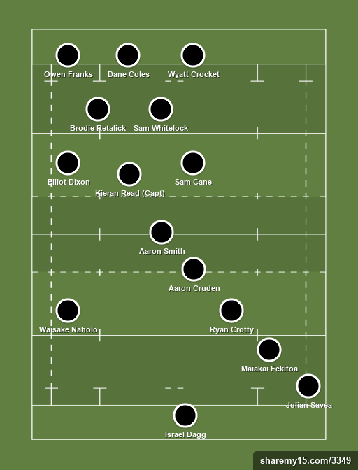 All Blacks -