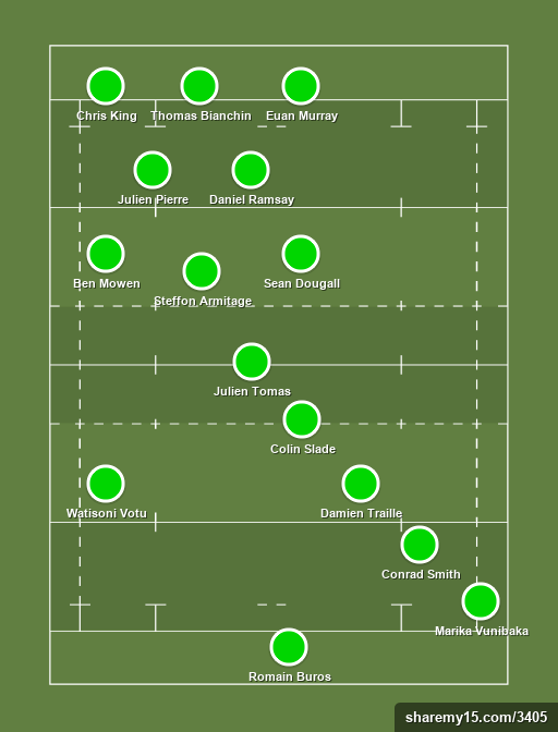 My Pau Starting XV -