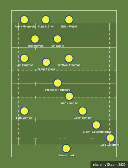 Wasted Talent XV - Rugby lineups, formations and tactics