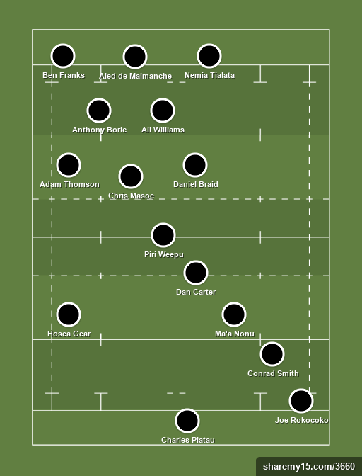 Former ABs - Former ABs - Rugby lineups, formations and tactics