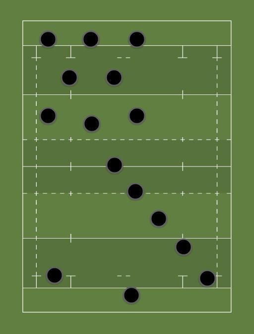 Ultimate All Blacks -