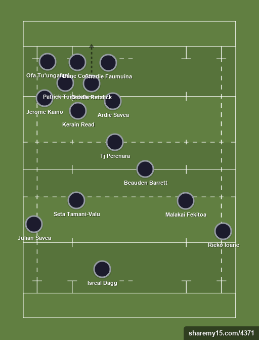 The Jordy All Blacks -