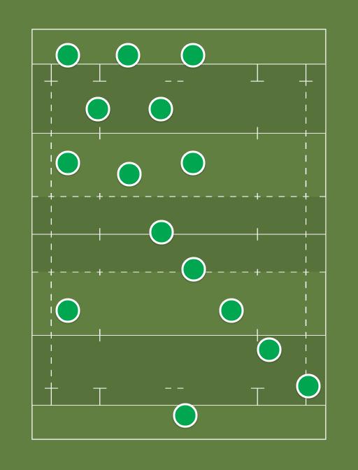 Ireland XV -