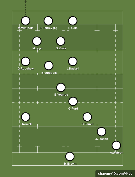 England 1st XV - 6 Nations -