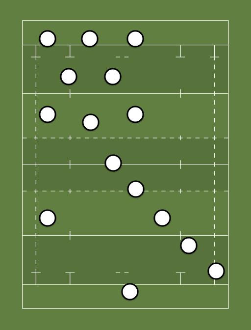 England 2nd XV - 6 Nations -
