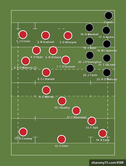 Munster vs Subs -