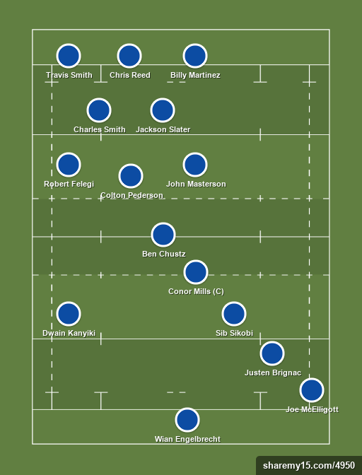 Lone Star Rugby Club -